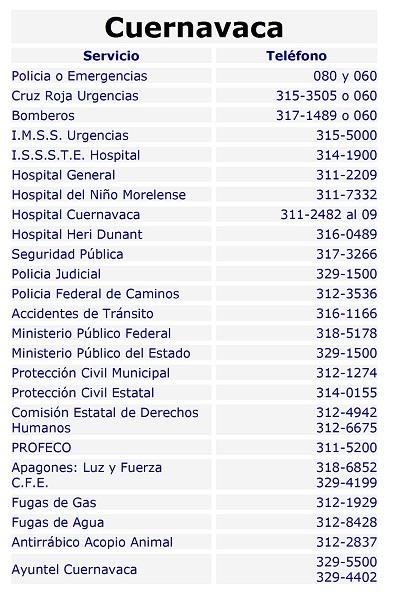 Telefonos de emergncia Morelos